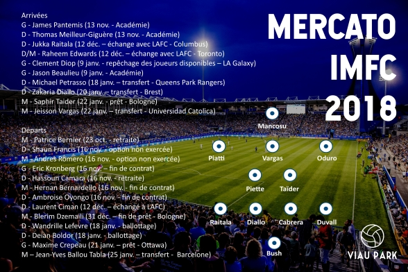 MercatoIMFC2018.jpg